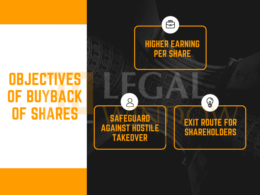 Objectives of Buy-Back