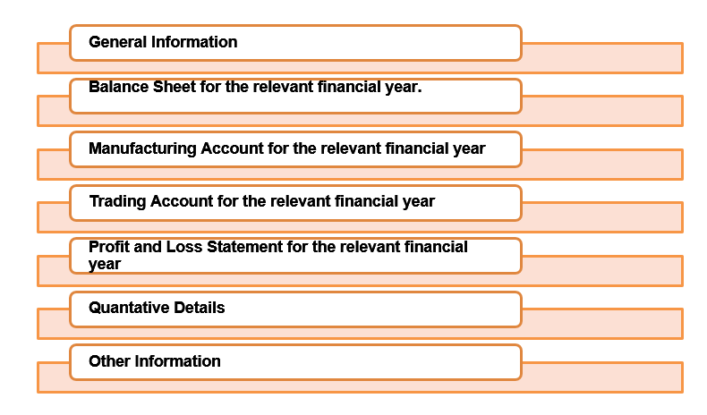 Structure of ITR Form 5